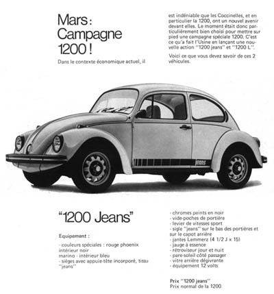 Model Year 1974